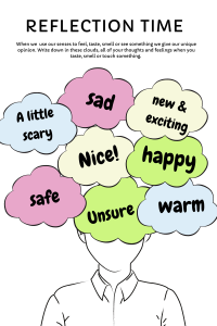 Self-Reflection Activity for Kids